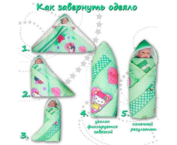 Как запеленать новорожденного в одеяло на выписку