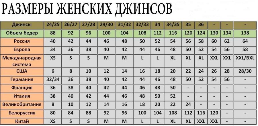 Таблица женских размеров джинс россия
